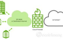sharenhanh-cloud-firewall-la-gi