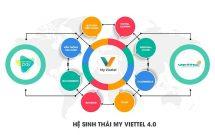 sharenhanh-he-sinh-thai-cua-phan-mem-myviettel
