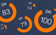 sharenhanh-DR-domain-rating