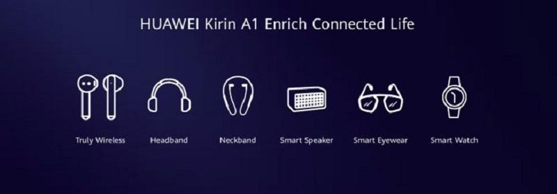 Các thiết bị có thể trang bị Kirin A1