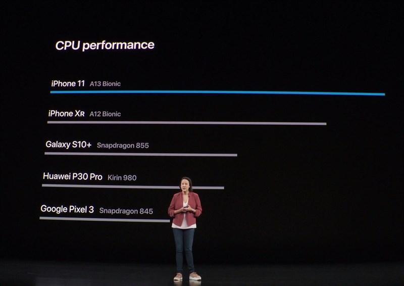 Apple so sánh tốc độ CPU