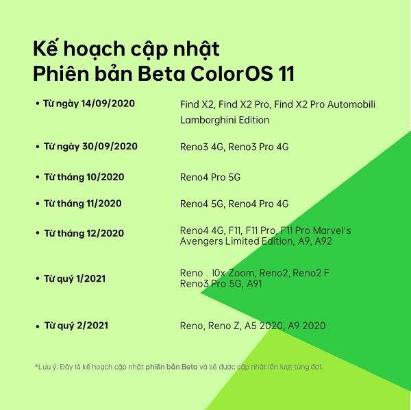 OPPO chính thức ra mắt ColorOS 11, từ hôm nay đã có thể tải bản beta