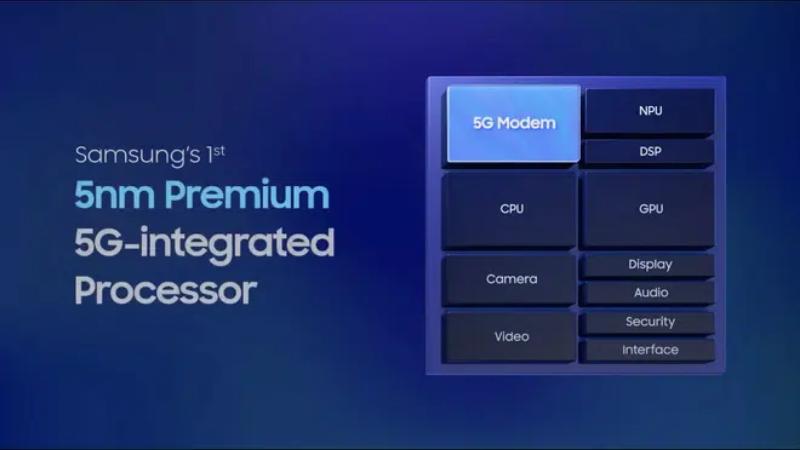 Exynos 2100 được tích hợp sẵn modem 5G, hỗ trợ cả mạng sub-6GHz và mmWave.