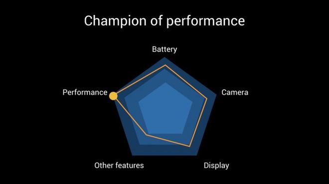 Xiaomi ra mắt POCOPHONE POCO F1: Snapdragon 845, pin 4000mAh, giá 7 triệu đồng - Ảnh 1.