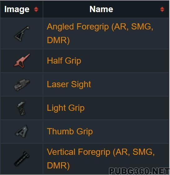 PUBG PC: Chi tiết về khẩu súng M416 được yêu thích nhất